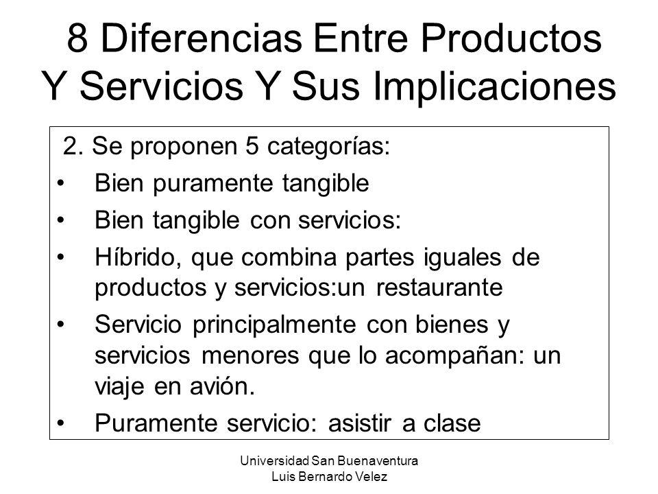 8 Diferencias Entre Productos Y Servicios Y Sus Implicaciones