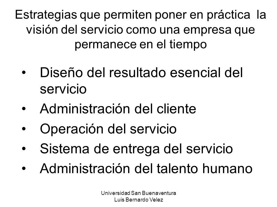 Universidad San Buenaventura Luis Bernardo Velez