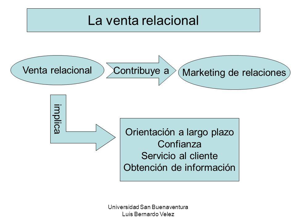 La venta relacional Venta relacional Contribuye a
