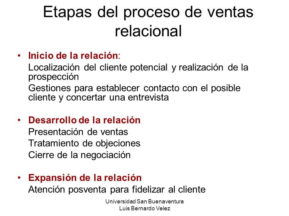 Etapas del proceso de ventas relacional