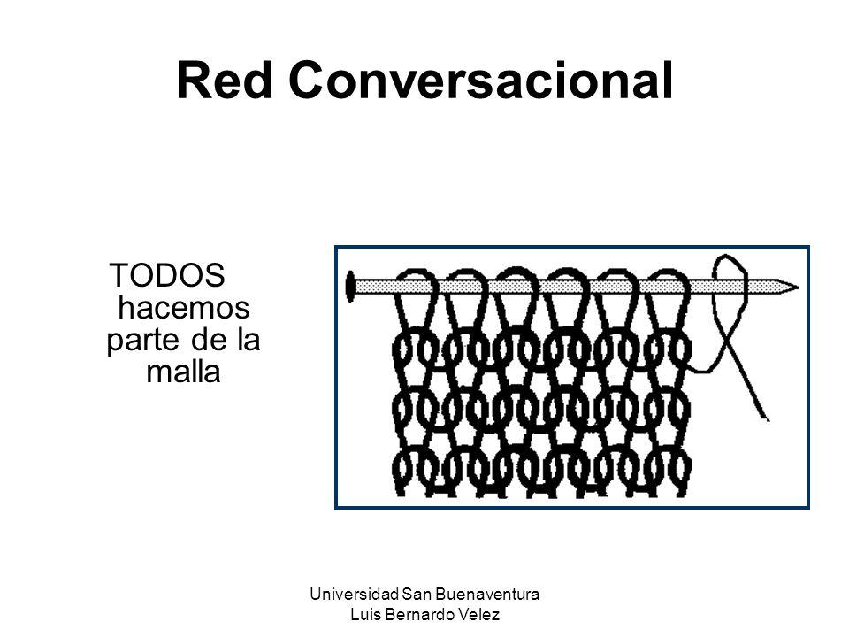 Red Conversacional TODOS hacemos parte de la malla
