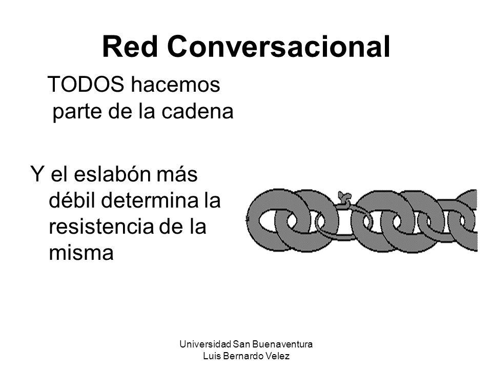 Red Conversacional TODOS hacemos parte de la cadena