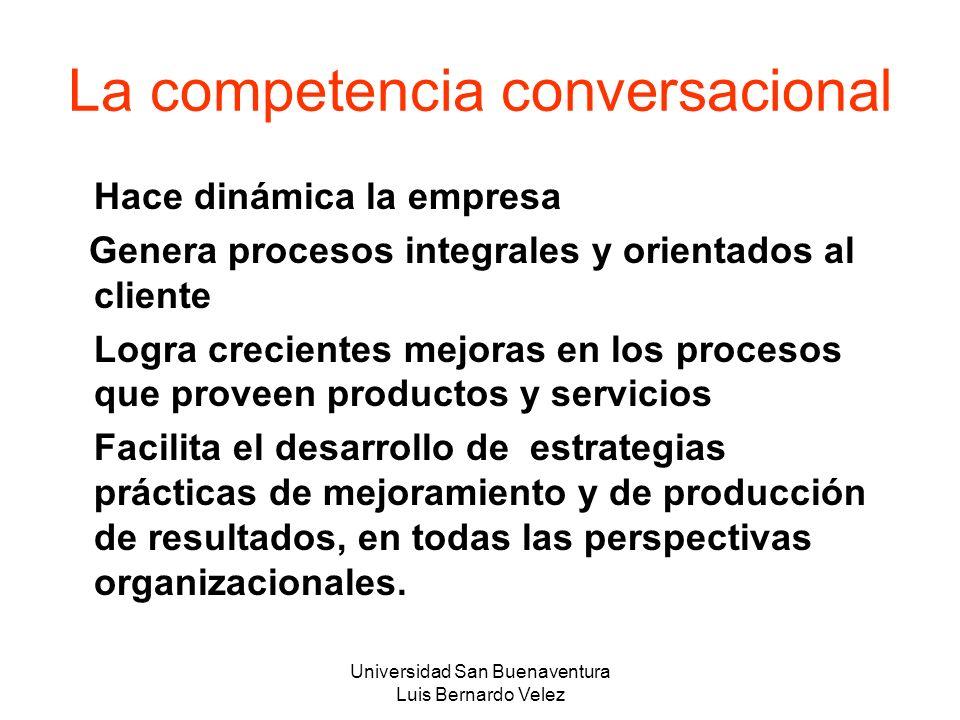 La competencia conversacional
