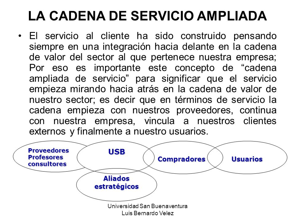 LA CADENA DE SERVICIO AMPLIADA