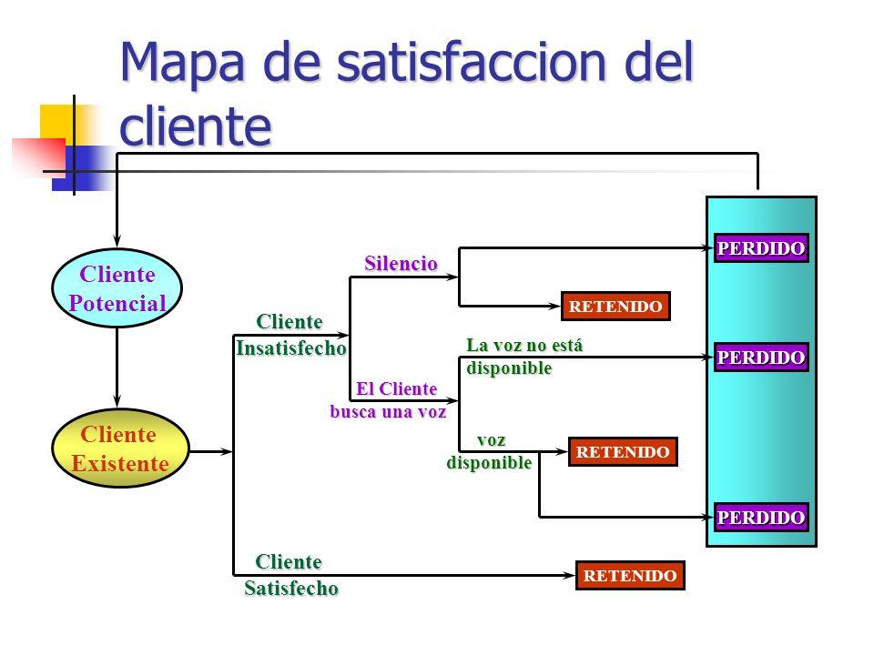 Mapa de satisfaccion del cliente