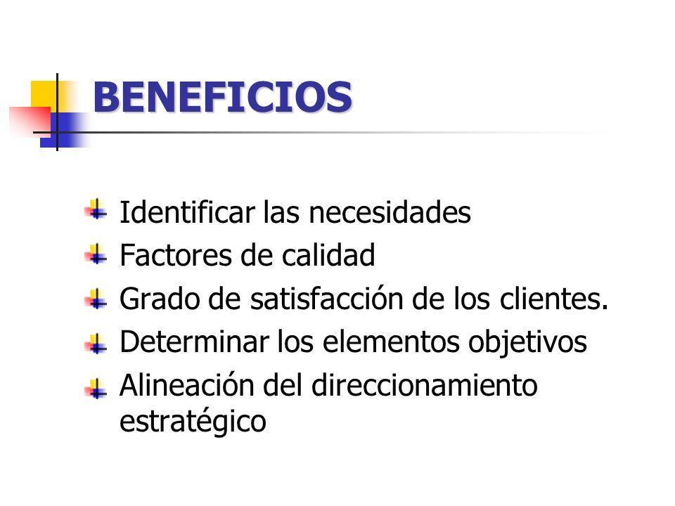 BENEFICIOS Identificar las necesidades Factores de calidad