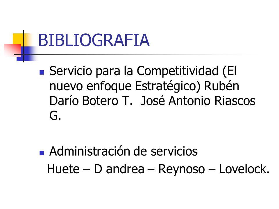 BIBLIOGRAFIA Servicio para la Competitividad (El nuevo enfoque Estratégico) Rubén Darío Botero T. José Antonio Riascos G.