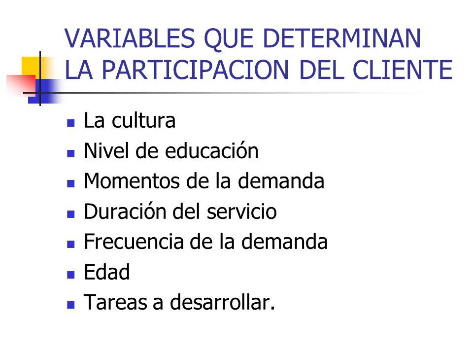 VARIABLES QUE DETERMINAN LA PARTICIPACION DEL CLIENTE