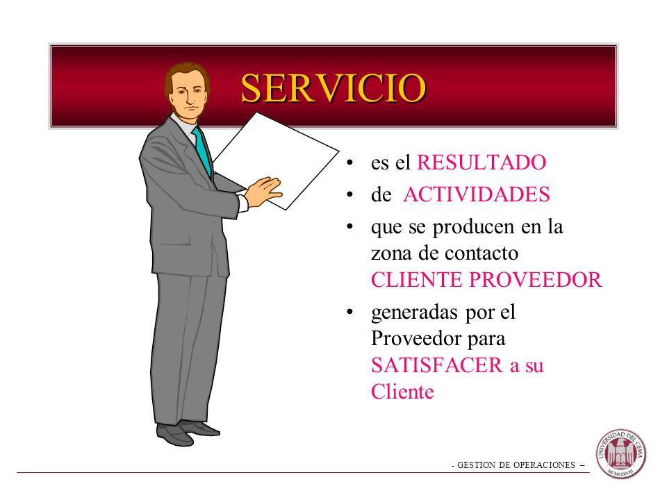 SERVICIO es el RESULTADO de ACTIVIDADES