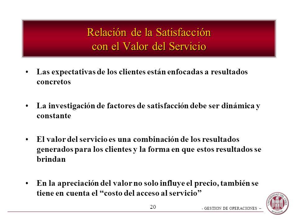Relación de la Satisfacción con el Valor del Servicio