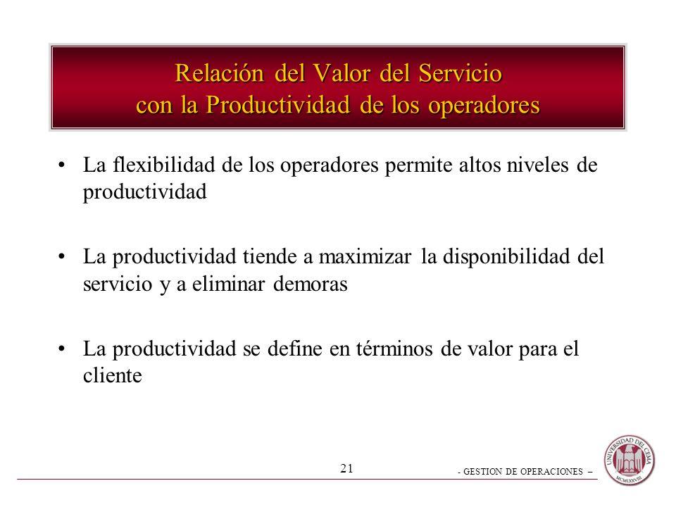 Relación del Valor del Servicio con la Productividad de los operadores