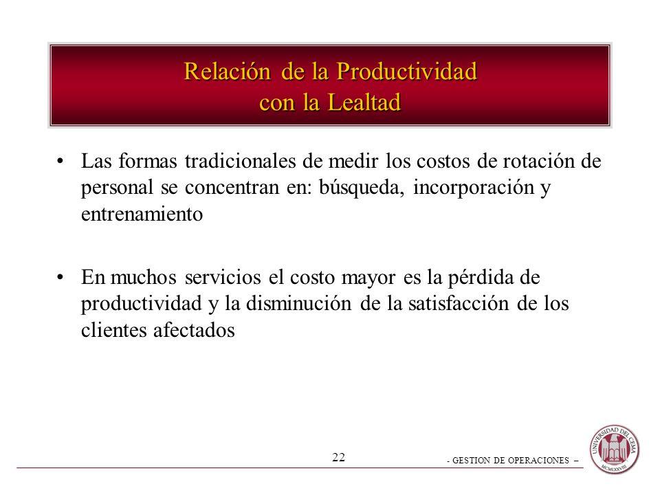 Relación de la Productividad con la Lealtad