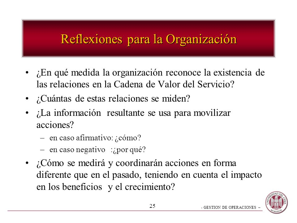 Reflexiones para la Organización