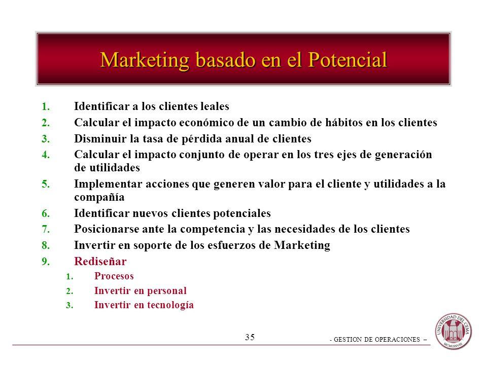 Marketing basado en el Potencial