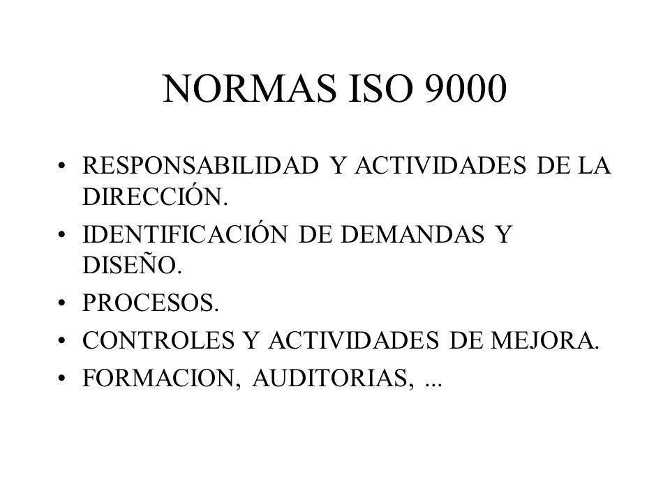 NORMAS ISO 9000 RESPONSABILIDAD Y ACTIVIDADES DE LA DIRECCIÓN.