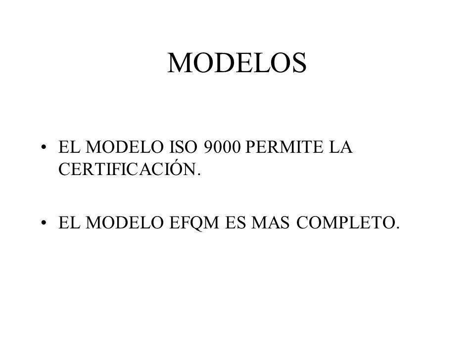 MODELOS EL MODELO ISO 9000 PERMITE LA CERTIFICACIÓN.