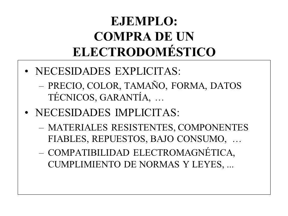 EJEMPLO: COMPRA DE UN ELECTRODOMÉSTICO