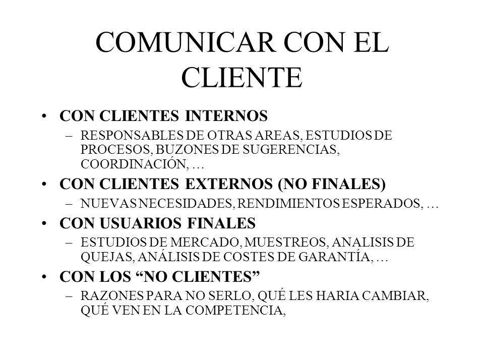 COMUNICAR CON EL CLIENTE