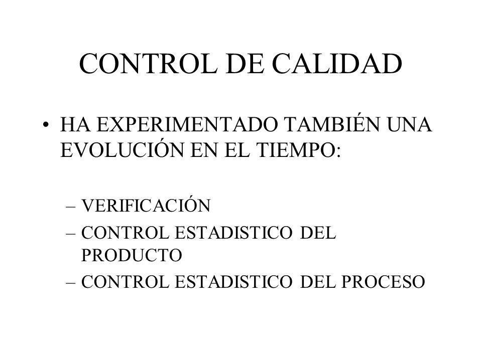 CONTROL DE CALIDAD HA EXPERIMENTADO TAMBIÉN UNA EVOLUCIÓN EN EL TIEMPO: VERIFICACIÓN. CONTROL ESTADISTICO DEL PRODUCTO.