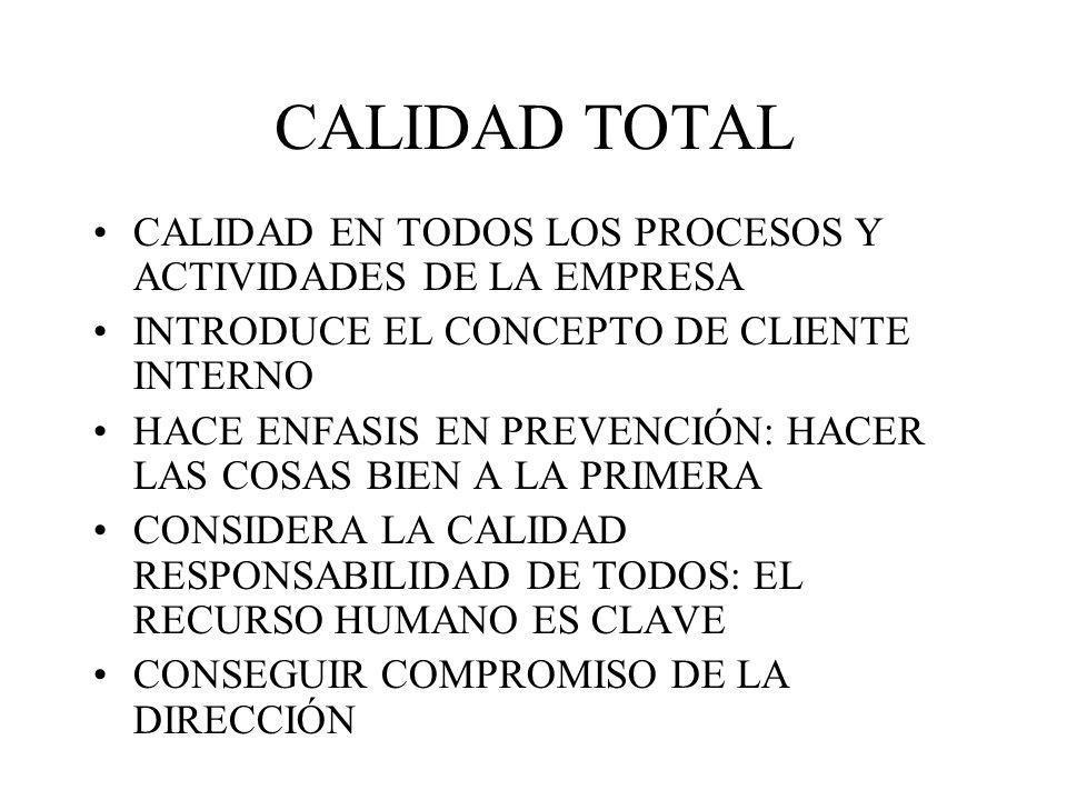 CALIDAD TOTAL CALIDAD EN TODOS LOS PROCESOS Y ACTIVIDADES DE LA EMPRESA. INTRODUCE EL CONCEPTO DE CLIENTE INTERNO.