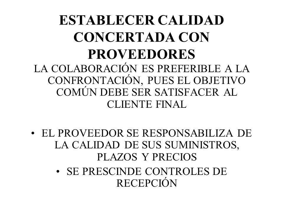 ESTABLECER CALIDAD CONCERTADA CON PROVEEDORES