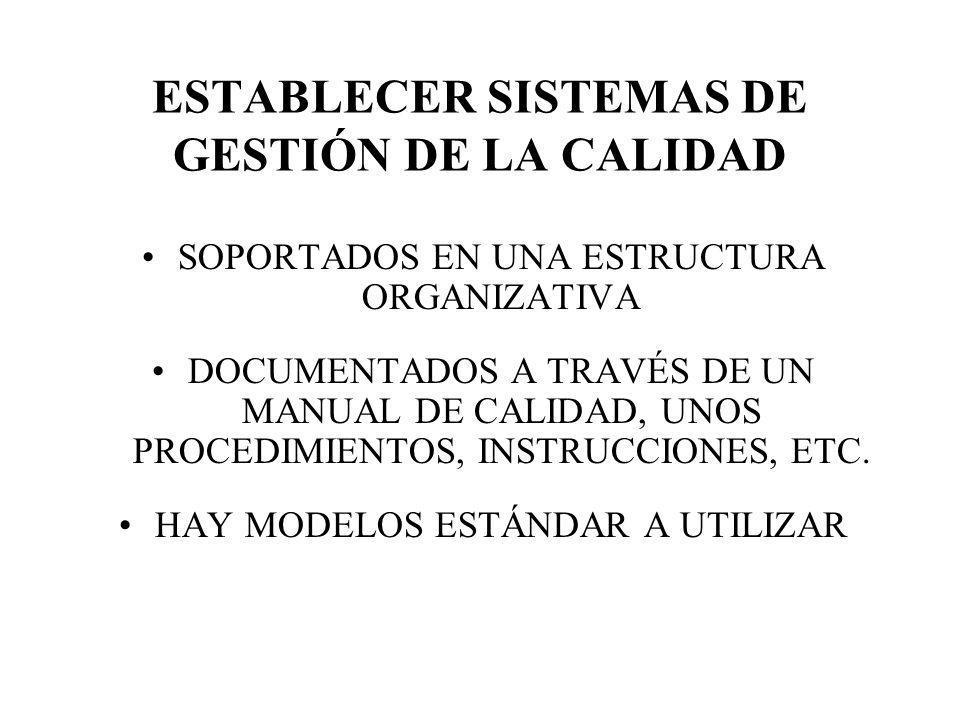 ESTABLECER SISTEMAS DE GESTIÓN DE LA CALIDAD