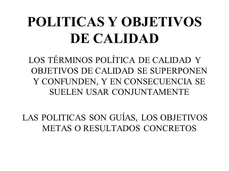 POLITICAS Y OBJETIVOS DE CALIDAD