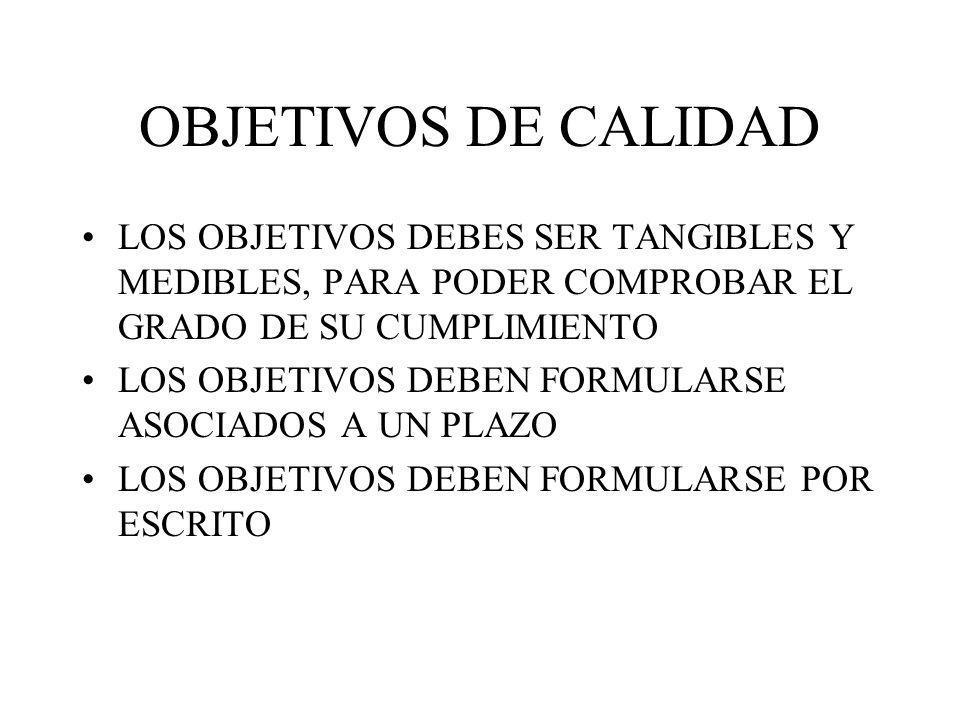 OBJETIVOS DE CALIDAD LOS OBJETIVOS DEBES SER TANGIBLES Y MEDIBLES, PARA PODER COMPROBAR EL GRADO DE SU CUMPLIMIENTO.