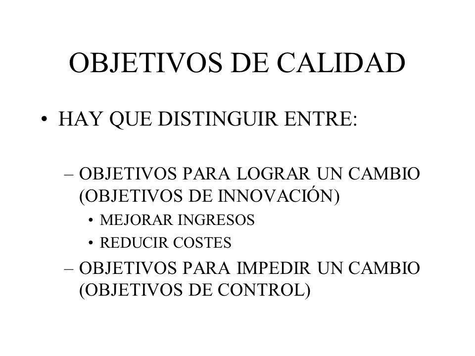 OBJETIVOS DE CALIDAD HAY QUE DISTINGUIR ENTRE: