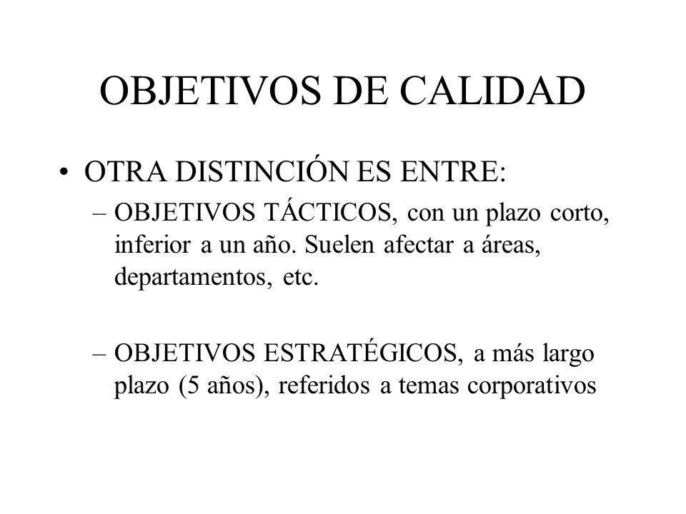 OBJETIVOS DE CALIDAD OTRA DISTINCIÓN ES ENTRE: