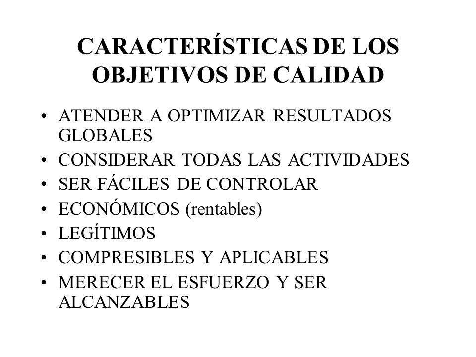 CARACTERÍSTICAS DE LOS OBJETIVOS DE CALIDAD
