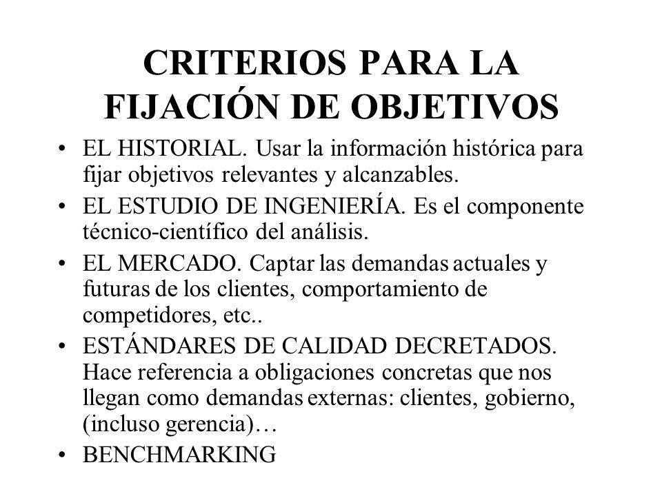 CRITERIOS PARA LA FIJACIÓN DE OBJETIVOS