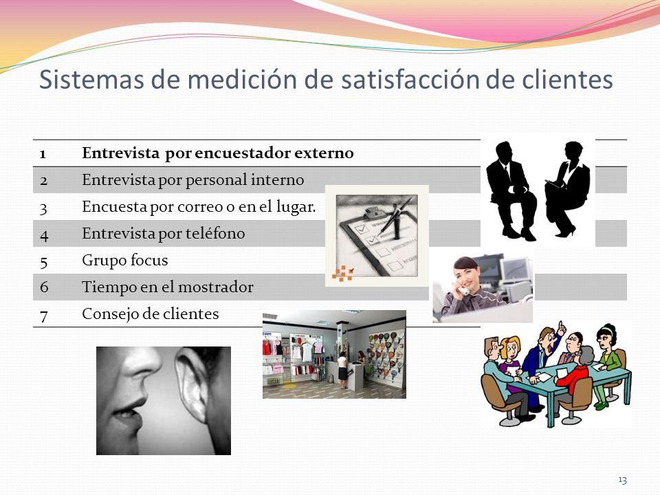 Sistemas de medición de satisfacción de clientes