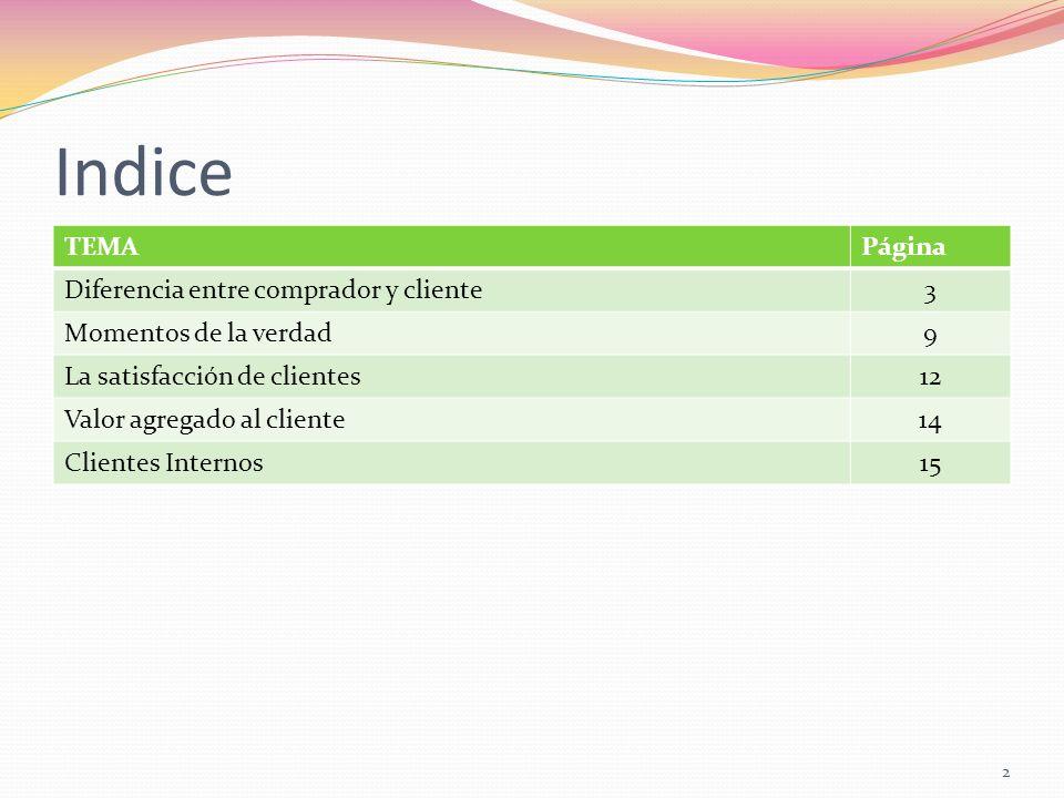 Indice TEMA Página Diferencia entre comprador y cliente 3