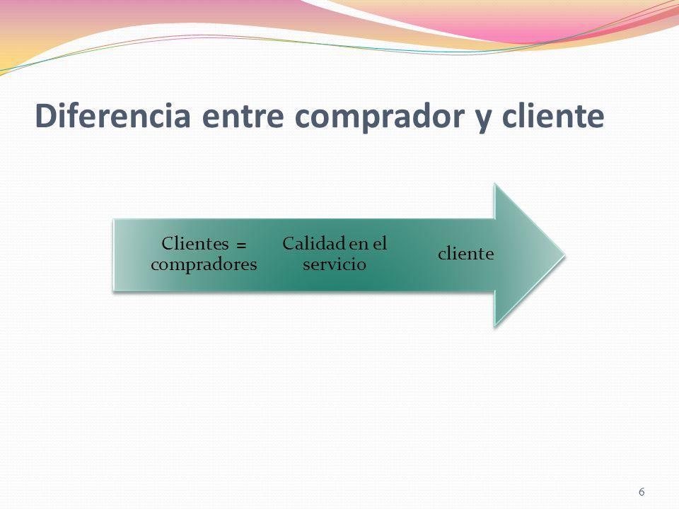 Diferencia entre comprador y cliente