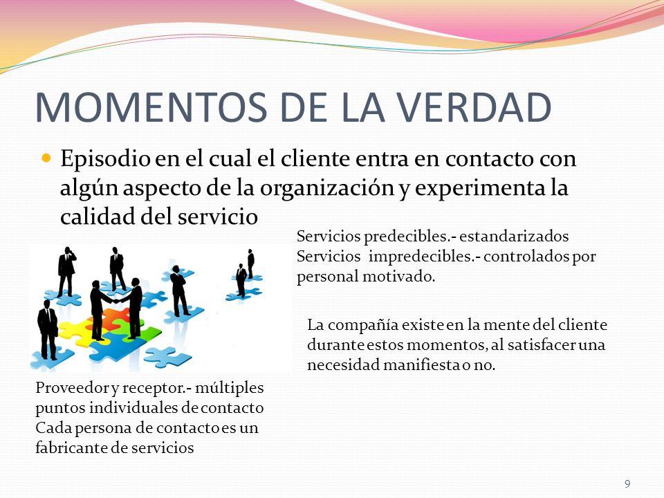 MOMENTOS DE LA VERDAD Episodio en el cual el cliente entra en contacto con algún aspecto de la organización y experimenta la calidad del servicio.