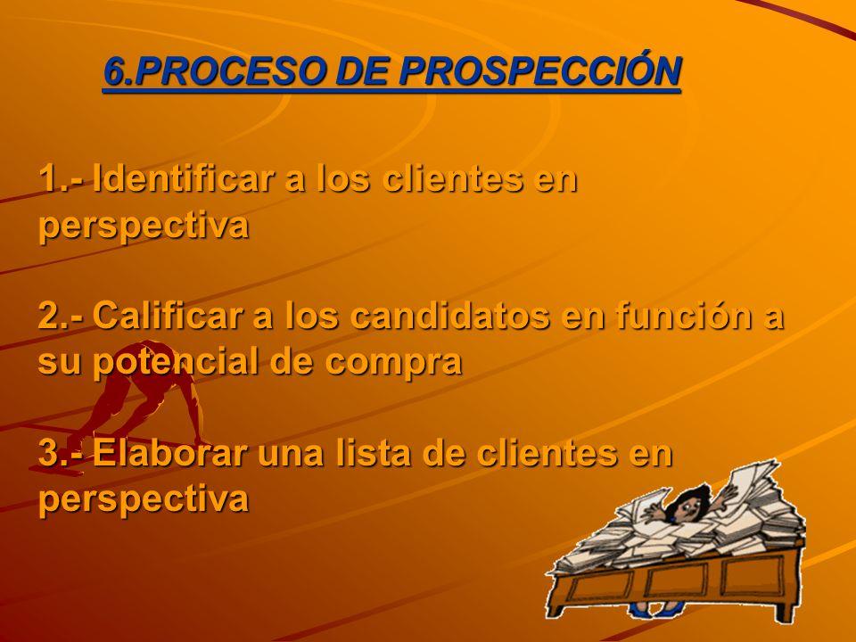 6.PROCESO DE PROSPECCIÓN