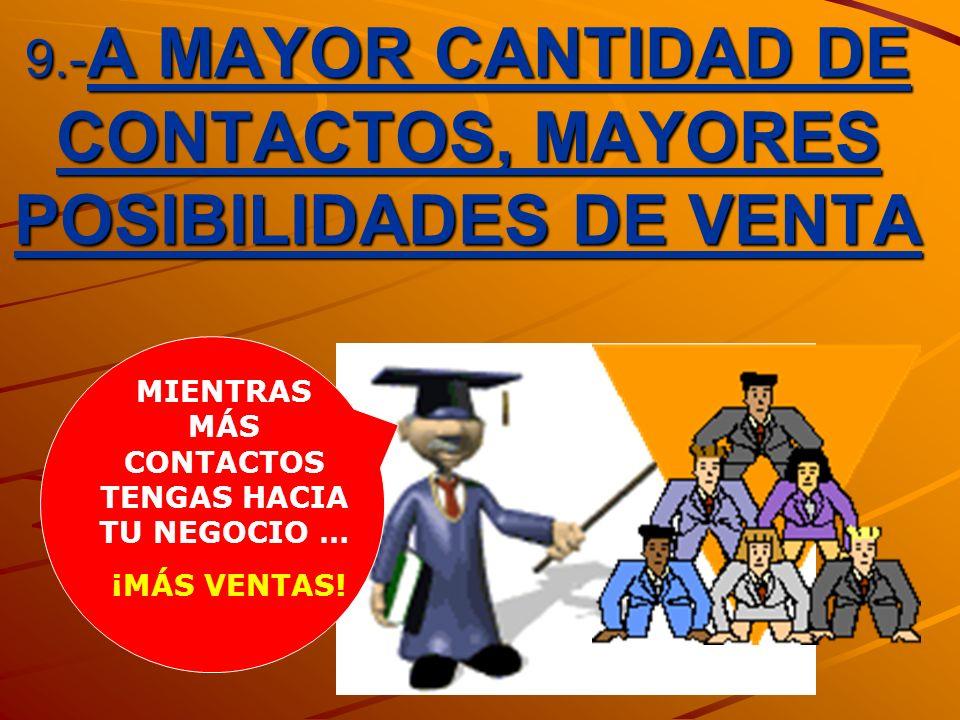 9.-A MAYOR CANTIDAD DE CONTACTOS, MAYORES POSIBILIDADES DE VENTA