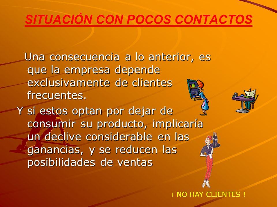 SITUACIÓN CON POCOS CONTACTOS