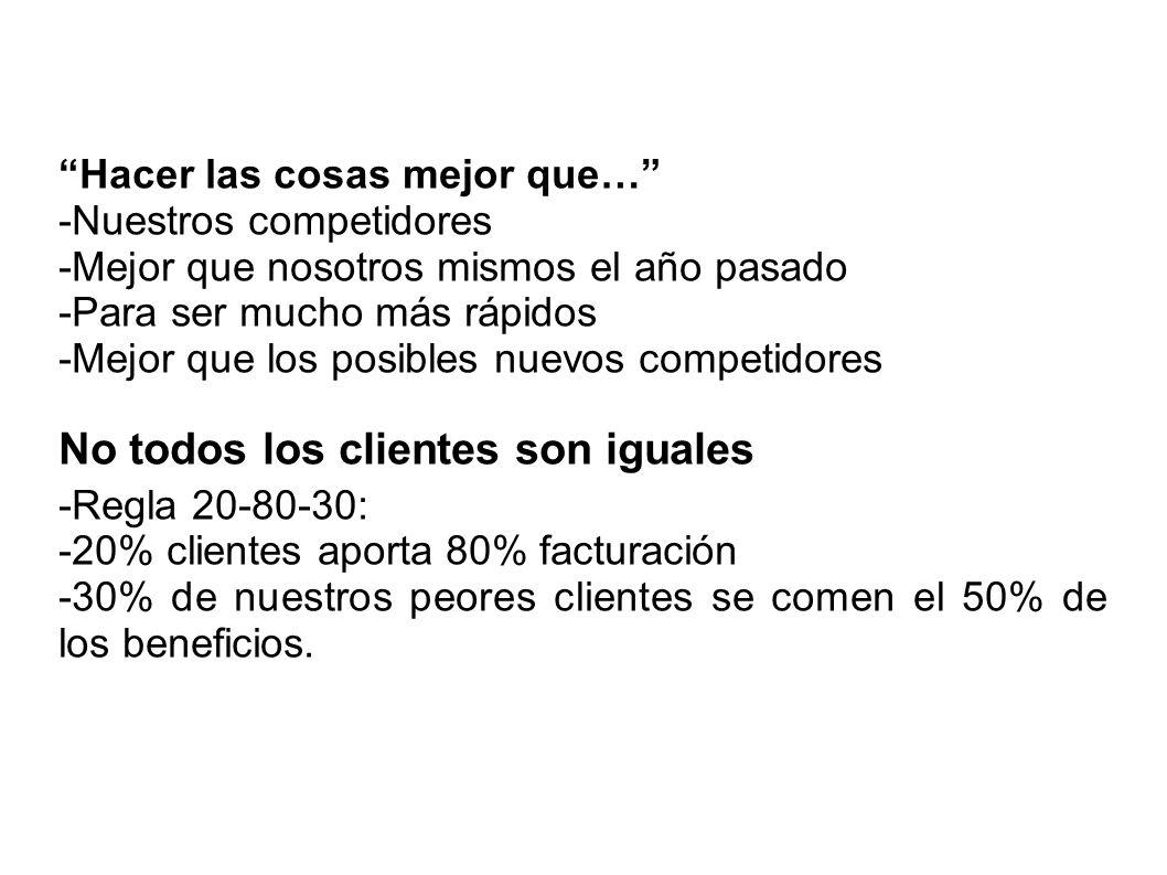 No todos los clientes son iguales