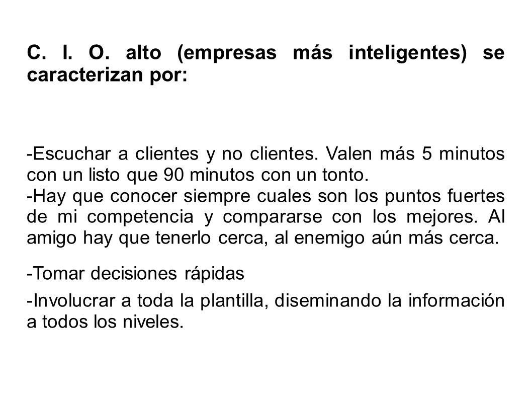 C. I. O. alto (empresas más inteligentes) se caracterizan por:
