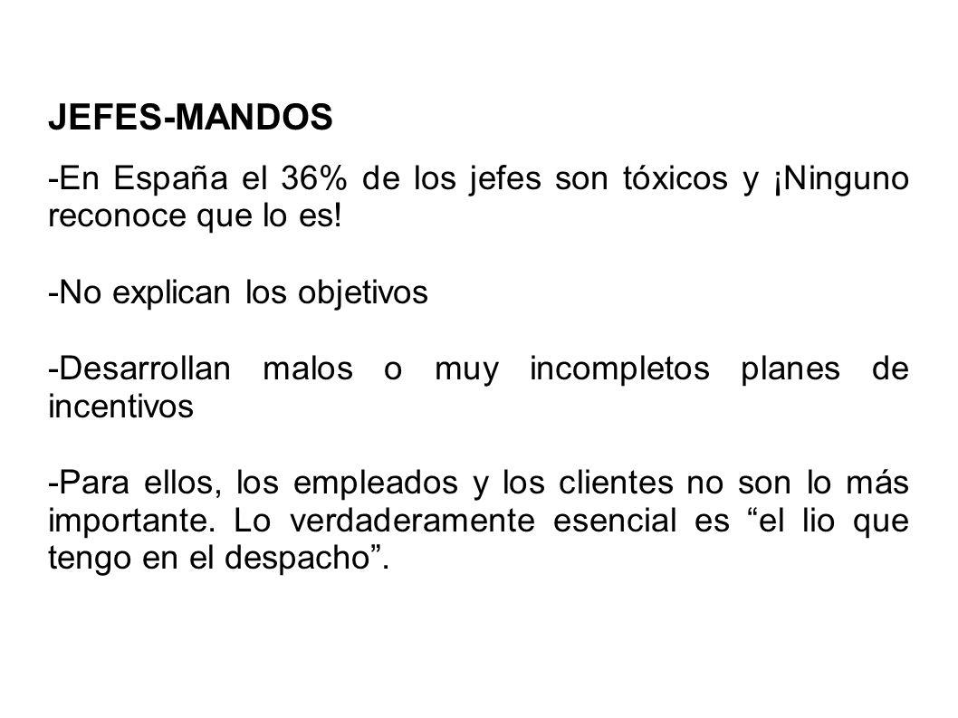 JEFES-MANDOS -En España el 36% de los jefes son tóxicos y ¡Ninguno reconoce que lo es! -No explican los objetivos.