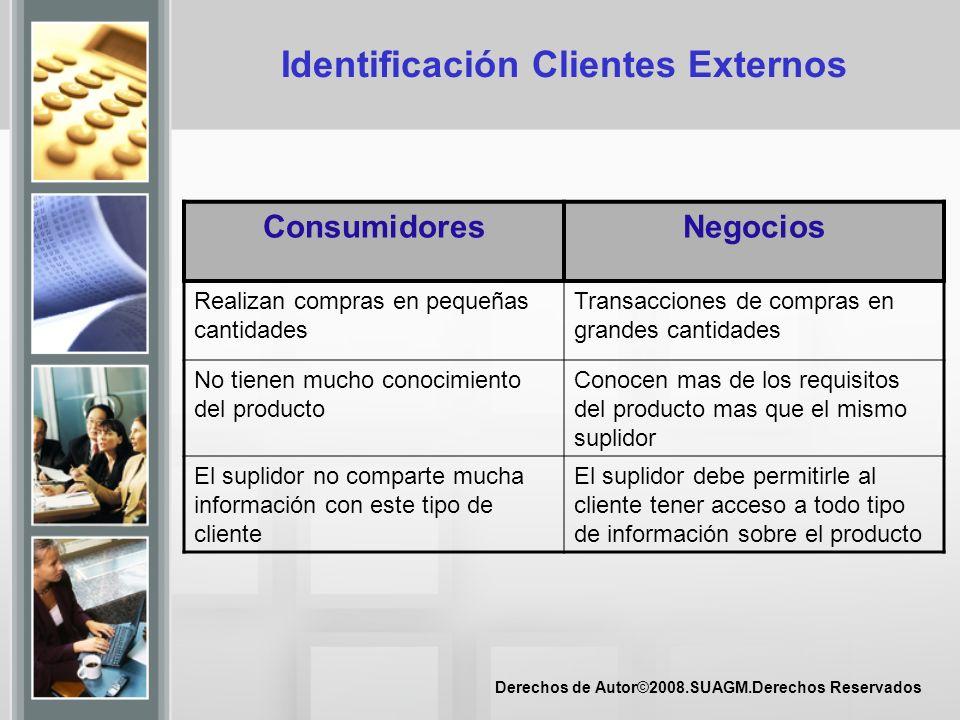 Identificación Clientes Externos