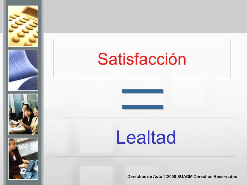 Satisfacción = Lealtad