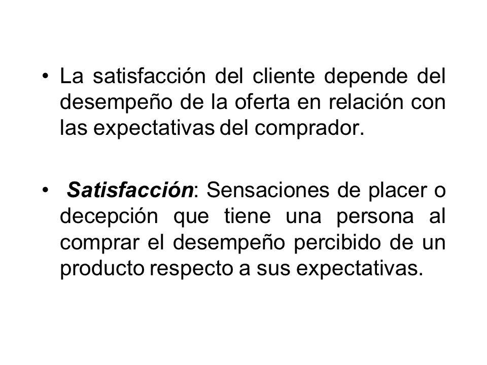 La satisfacción del cliente depende del desempeño de la oferta en relación con las expectativas del comprador.