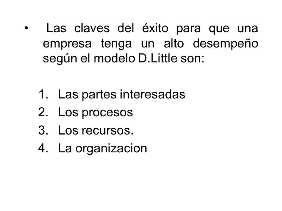 Las claves del éxito para que una empresa tenga un alto desempeño según el modelo D.Little son: