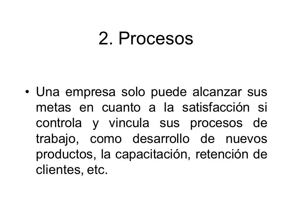 2. Procesos