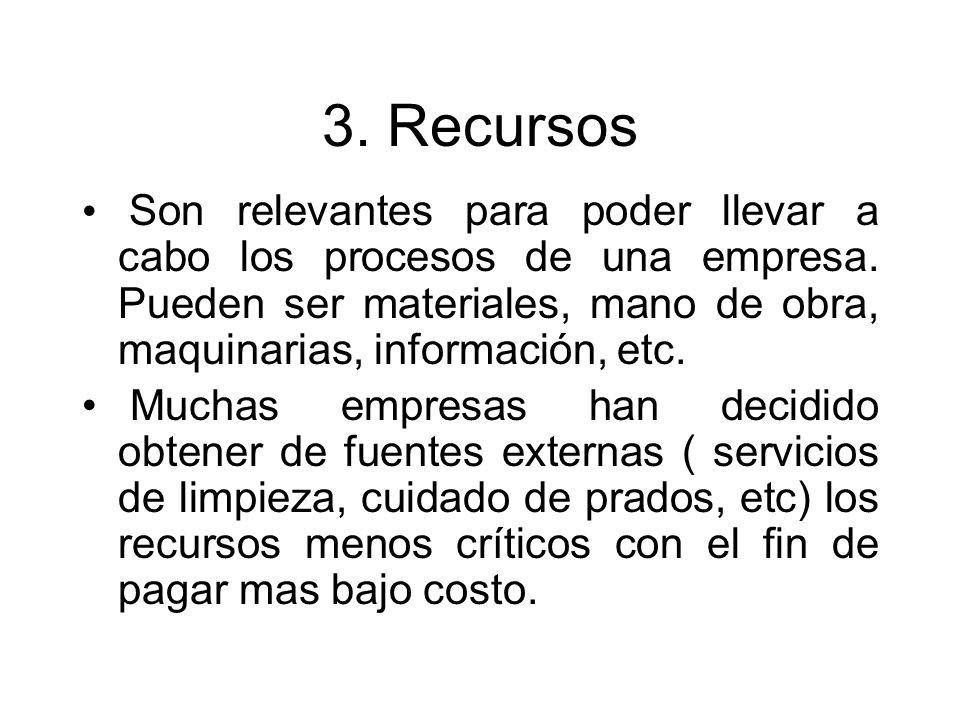 3. Recursos Son relevantes para poder llevar a cabo los procesos de una empresa. Pueden ser materiales, mano de obra, maquinarias, información, etc.