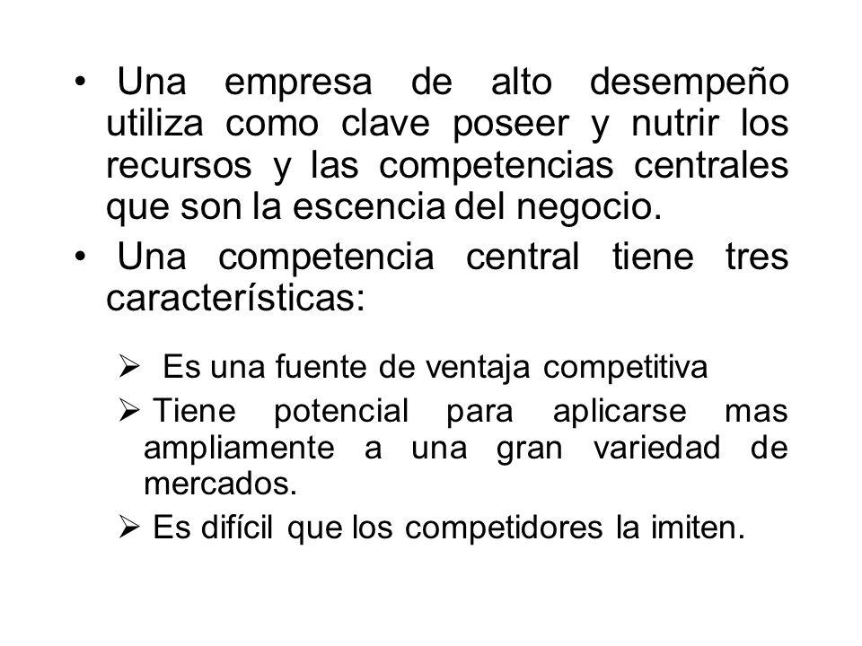 Una competencia central tiene tres características: