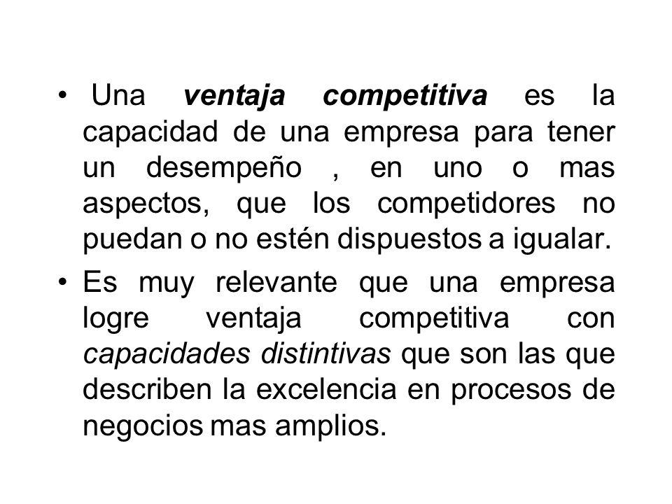 Una ventaja competitiva es la capacidad de una empresa para tener un desempeño , en uno o mas aspectos, que los competidores no puedan o no estén dispuestos a igualar.